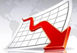 Baixa para 3% previsão de alta do PIB de 2013
