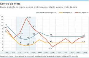 ipca_2011_-_metas_3
