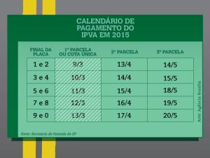 calendario_pagamento_ipva_agencia_brasilia