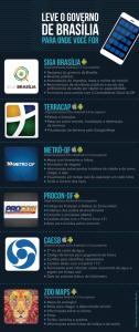 aplicativos_do_governo_agencia_brasilia